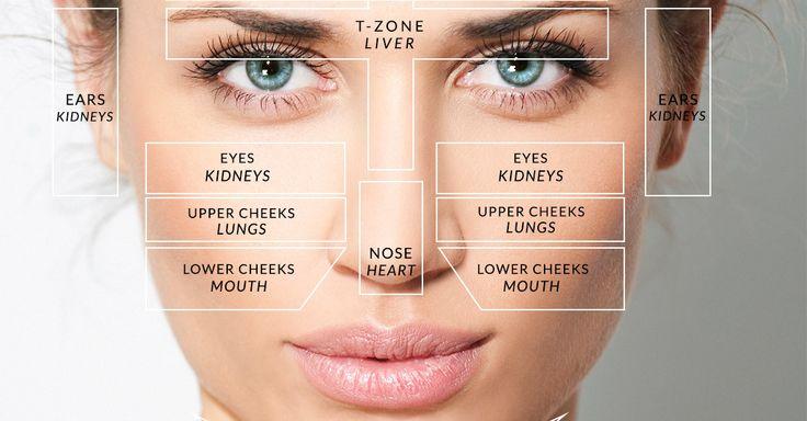 Facial Lymphatic Drainage