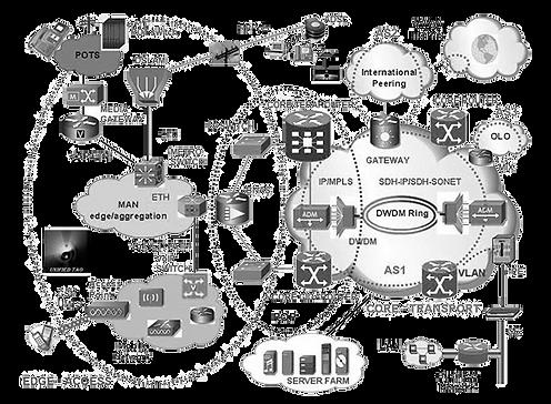 proyectos-complejos.png