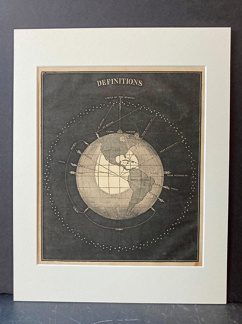 Smith's Illustrated Astronomy: Visible Heavens: Definitions