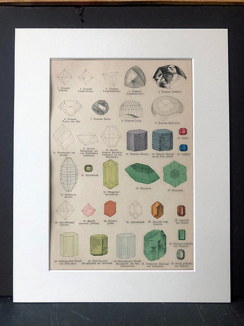 Schubert's Mineralogie: Facets