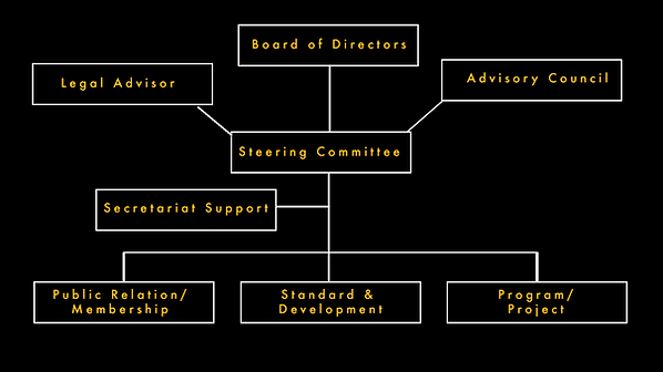 Organisation Chart 4.png