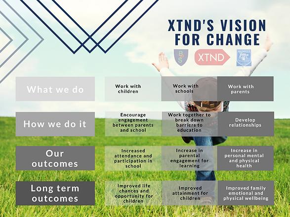 XTND outcomes