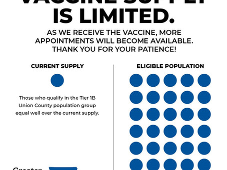 Union County Public Health Receives 100 Doses of COVID-19 Vaccine for Phase 1b