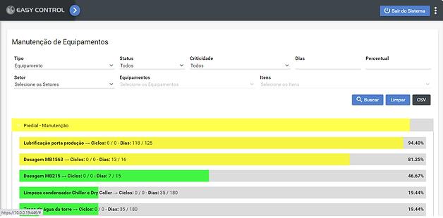Integração das soluções Easy Control e Easy Check para controle de manutenção preditiva na gestão de ativos