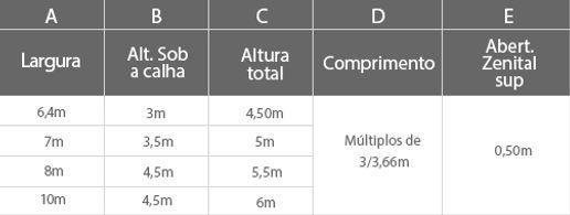tabela_maxiTRV ATUALIZADA.jpg