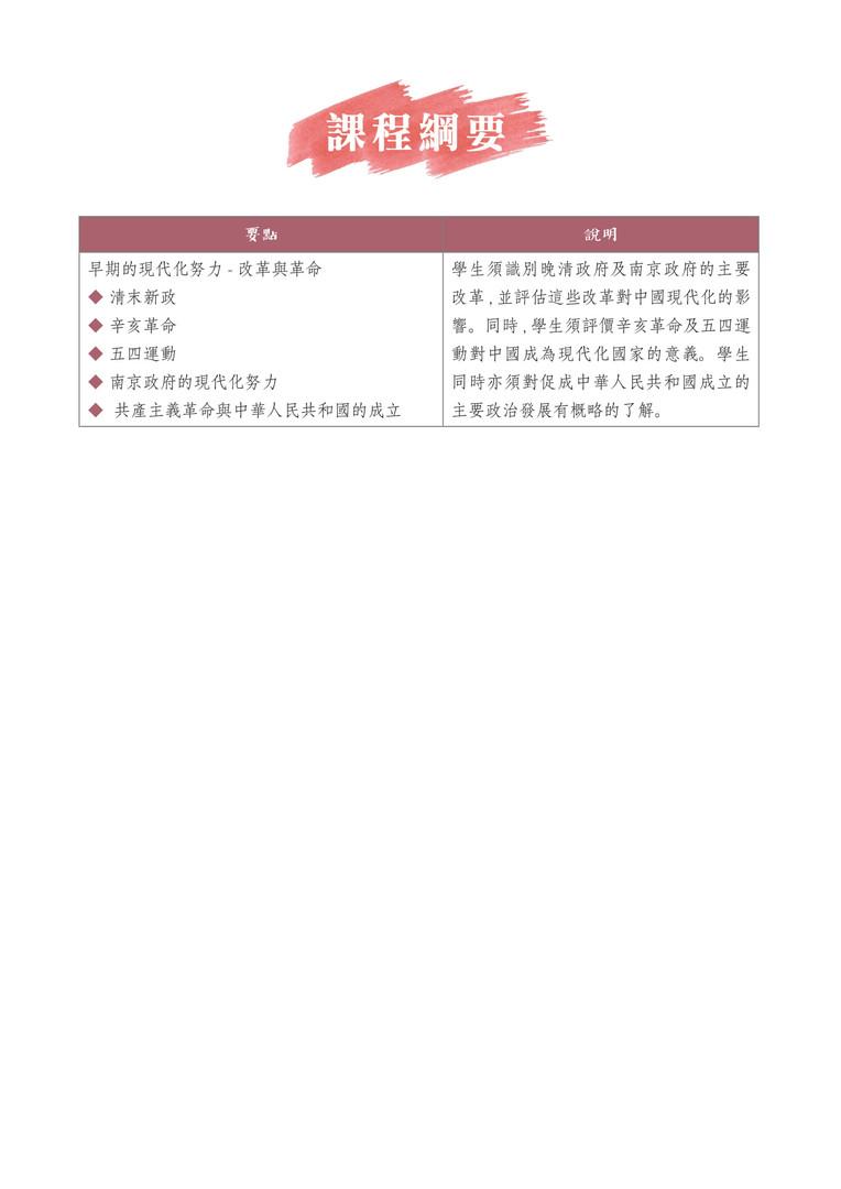 【中文版】中國(上半葉)-002.jpg