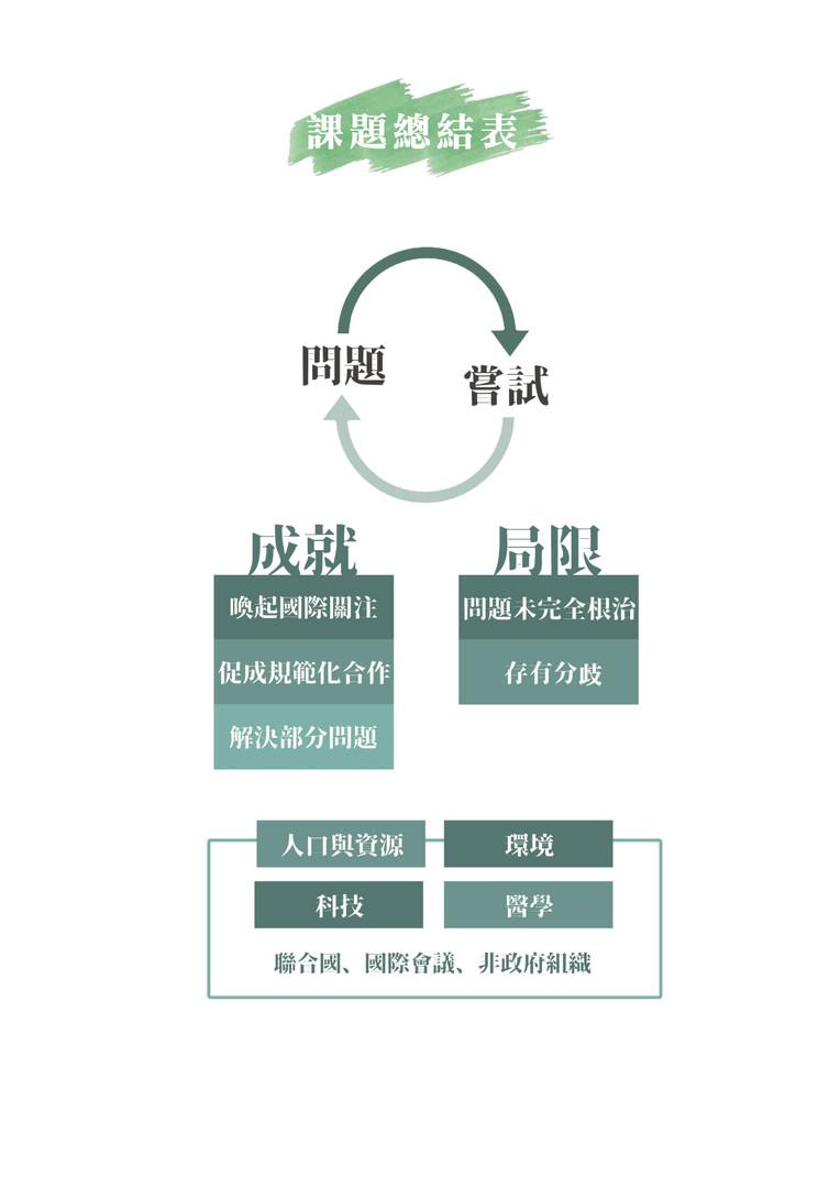 【中文版】國際協作-42.jpg