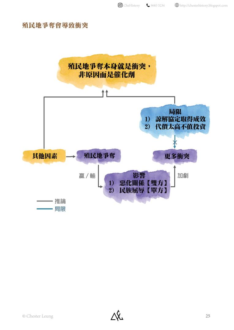 【中文版】第一次世界大戰-25.jpg