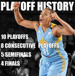 Special playoffs history data for Facebook and Instagram feed