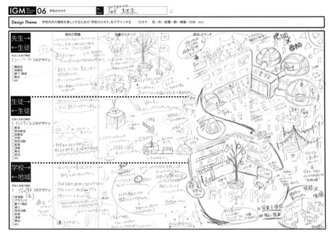 授業課題 コトのデザイン