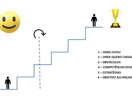 Os 6 passos para realizar sonhos