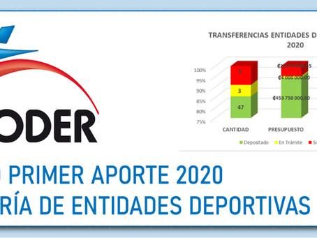 ICODER ya giró primer aporte 2020 a mayoría de entidades deportivas