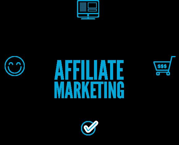 Steps of Affiliate Marketing