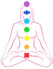 photodune-14960435-chakras-woman-descrip