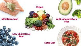 What type of diet works the best? …The one you follow!
