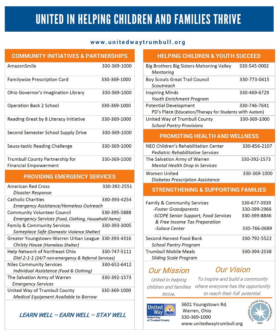 Funded Agencies 2020-21.jpg
