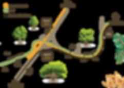 Mapa Boulevard-01.png