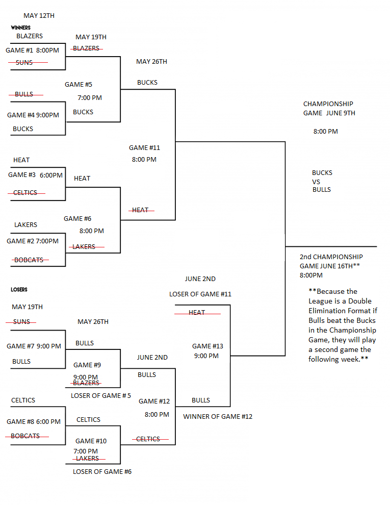 8-Team-Double-Elimination-Bracket.png