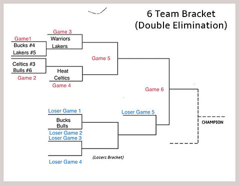 mens league elimination bracket.jpg