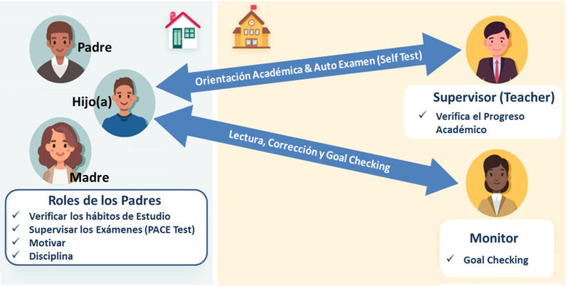 ACE_Learning_Center_Virtual_edited.jpg