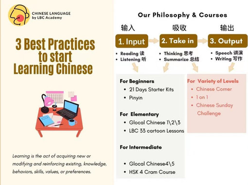 LBC Academy philosophy and Courses