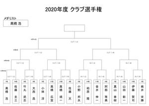 2020年度 クラブ選手権 予選会