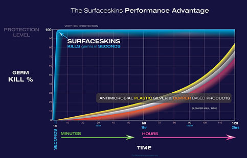 BRANDED-PERFORMANCE-ADVANTAGE-GRAPH-WITH