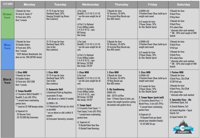 May 17th - 22nd Programming