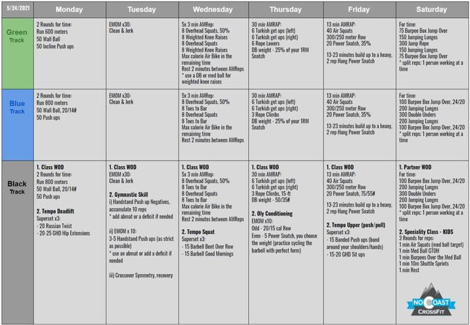 May 24th - 29th Programming