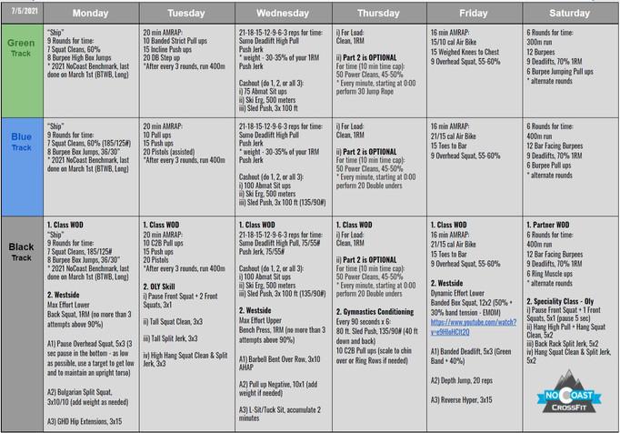 July 5th - 10th Programming