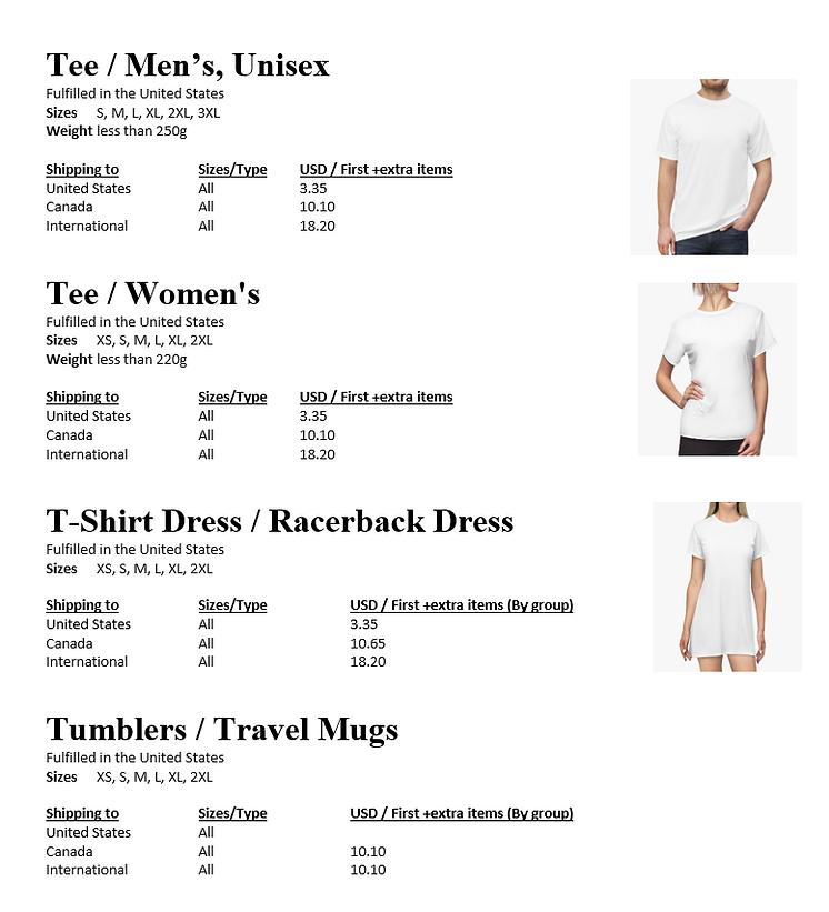 Shipping info Te to Tu