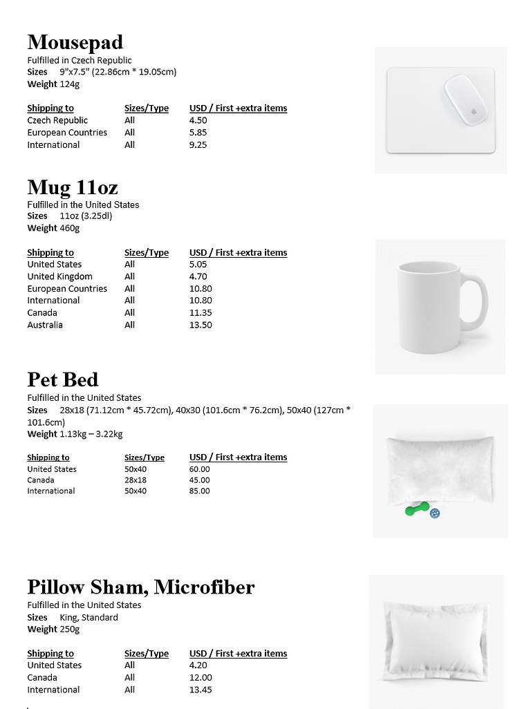 Mousepad - Pillow sham, microfiber Product Shipping info and prices