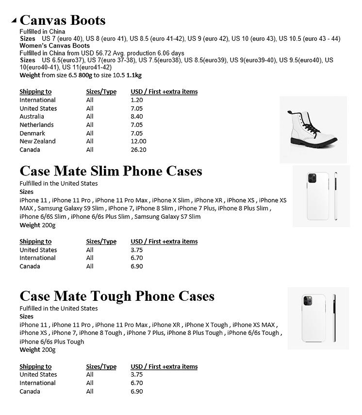 Shipping info Ca