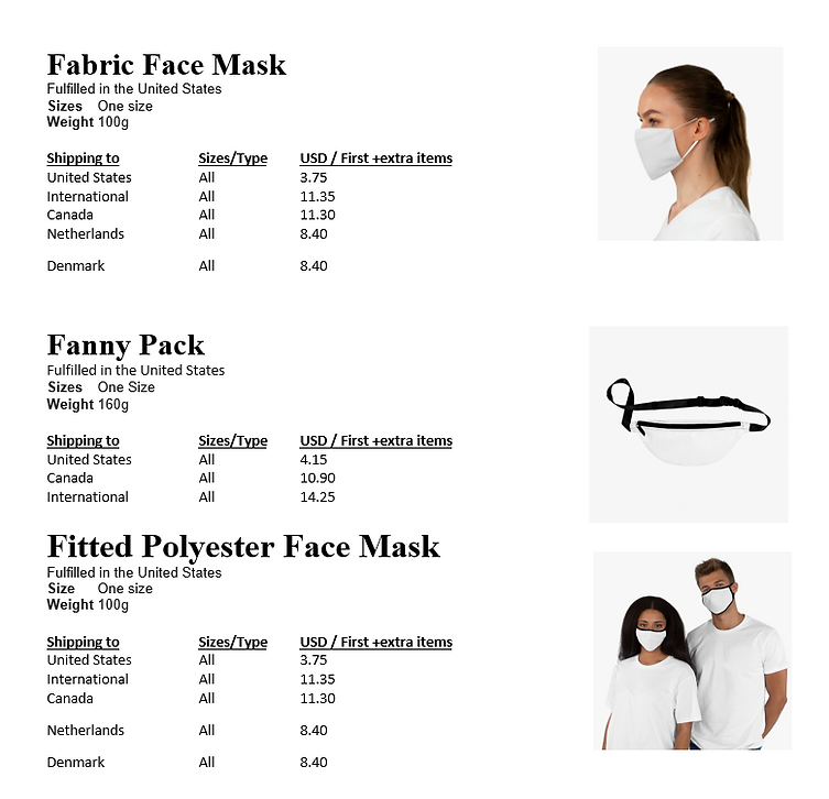 Fabric face mask - Fitted polyester face mask Product Shipping info and prices