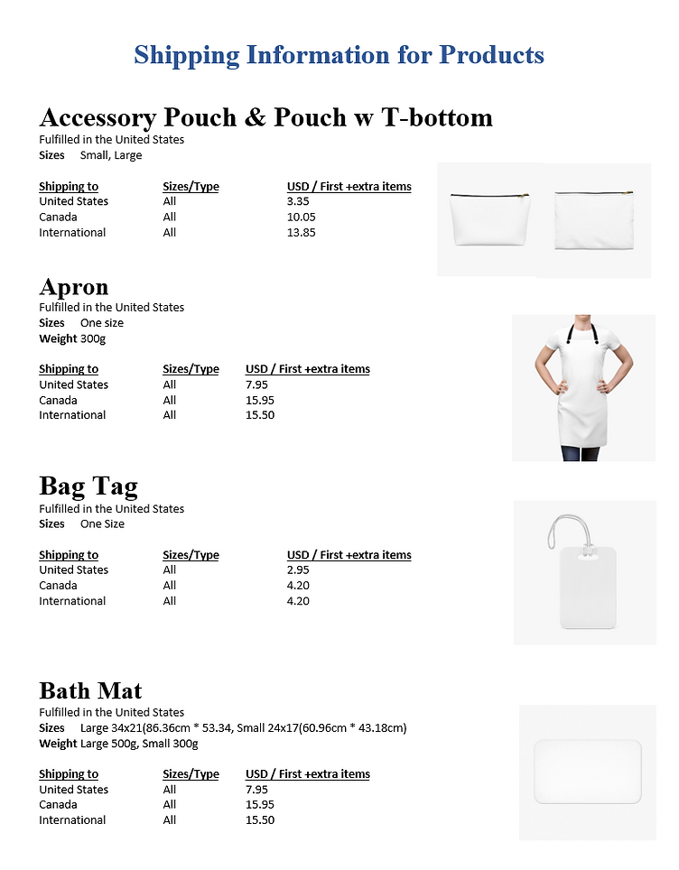 Accessory pouch - Bath mat  Product Shipping info and prices