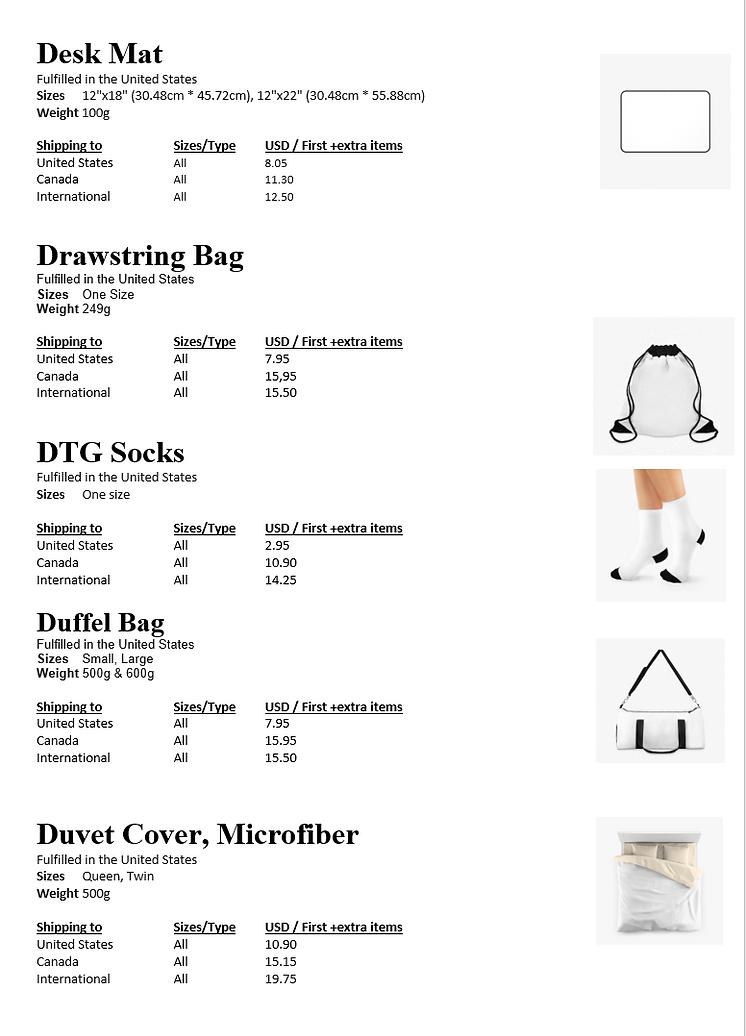 Shipping info De to Du