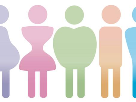 Social Media and Body Image