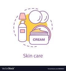 Binging on Skincare