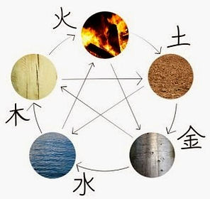Elements Feng Shui.jpg