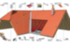 Schema-accessoires-techniques-koramic-fo