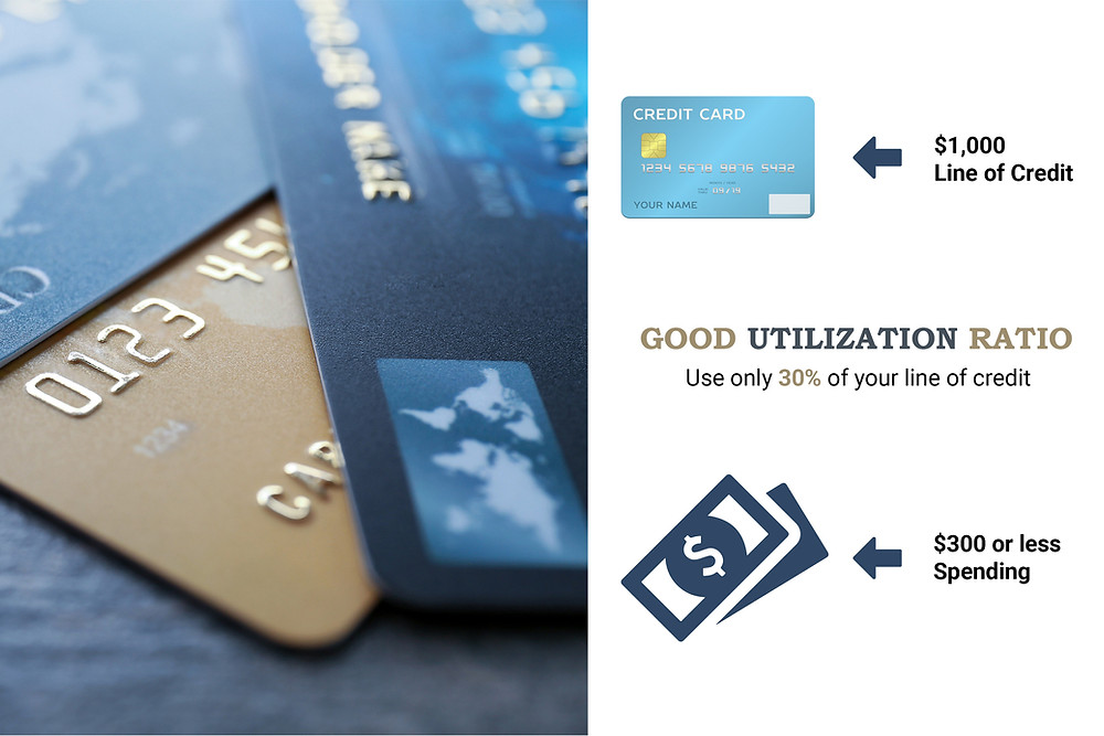 Good Credit Utilization Ratio