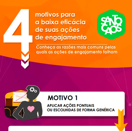 [Infográfico] 4 motivos para a baixa eficácia de suas ações de engajamento