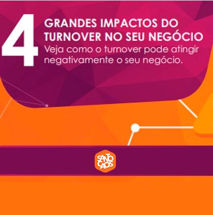 [Infográfico] 4 impactos do turnover no seu negócio