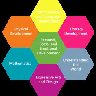 EYFS-Curriculum-300x300.png
