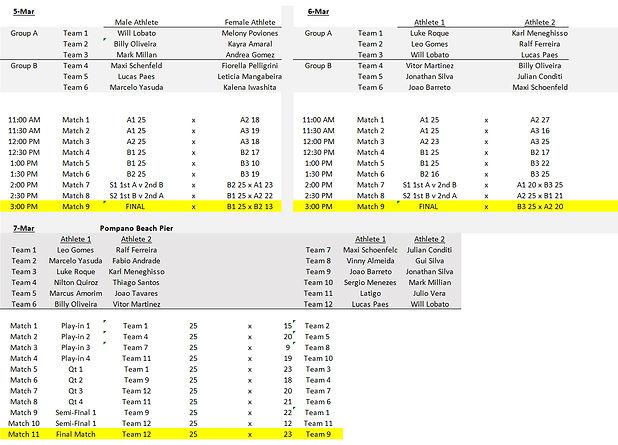 Week 1 Results V2.jpg
