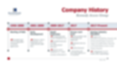 company history of KAGLA.png