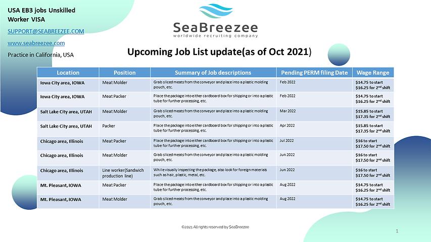 SeaBreezee job opening(Pending) schedule 2022.png