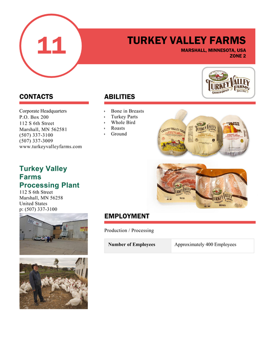 Current pending openings for Turkey Valley Farms in 2020