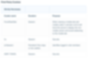 Screen Shot 2020-02-27 at 08.29.31.png