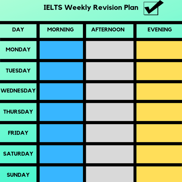 How to create an IELTS revision plan?